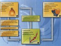 «Гайдпарк» как зеркало «суверенной демократии» (заметка 2011 года)
